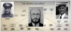 Garbo spy network